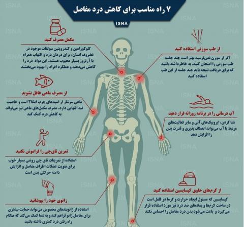 چند راه مناسب برای کاهش درد مفاصل /اینفوگرافیک