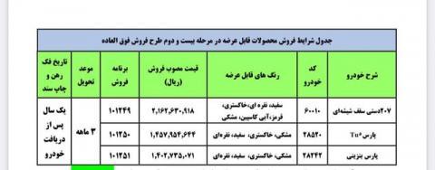 آغاز فروش جدید ایران خودرو