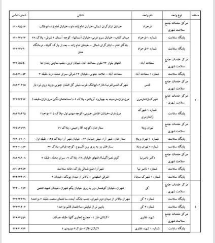 آغاز ثبتنام واکسیناسیون کرونا در تهران